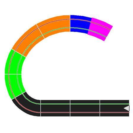 Streckenplanung mit verschiedenen Kurvenradien